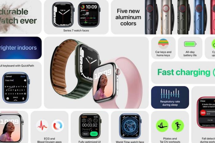 Разборка Apple Watch указала напричины задержки поставок